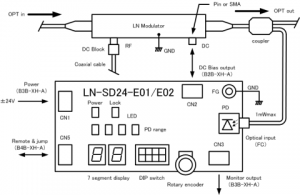 E01-fig2
