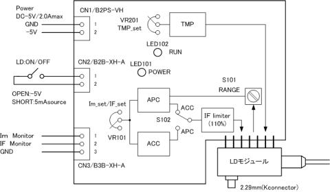 OPS-LD05-AA0701-block