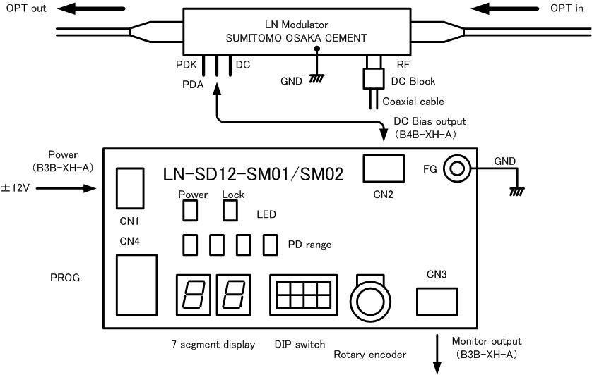 SM01-fig2